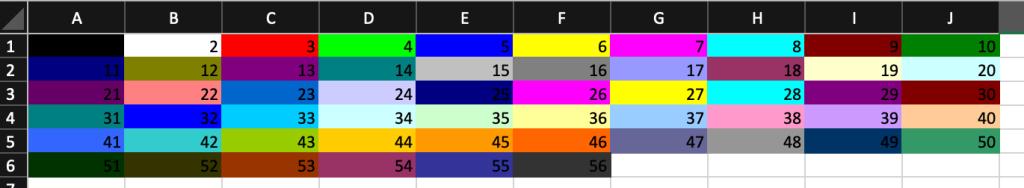 ColorIndex Method